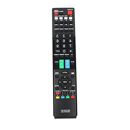 lost replaced remote