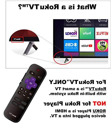 OEM Replacement with Control, Standard Remote ROKU
