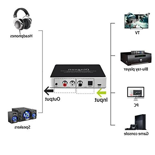 Optical to to Analog Optical Converter with Converter Support with Remote Control, and