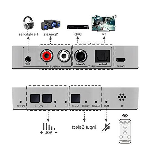 Optical to to Optical Analog Converter Support Remote Optical and